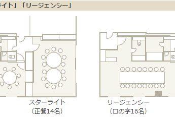 川崎日航ホテル 宴会場
