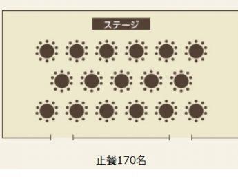 ホテル日航立川 東京 宴会場 アトランティック